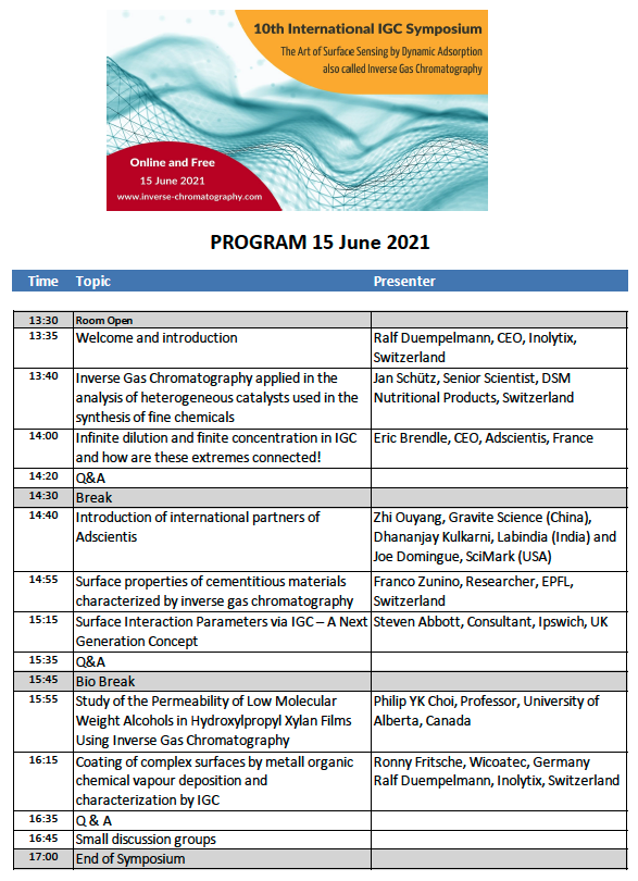 Program IGC Symposium 2021